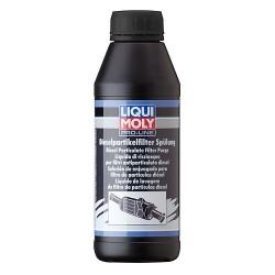 Aditivo Liqui Moly limpeza filtro partículas 500 ml